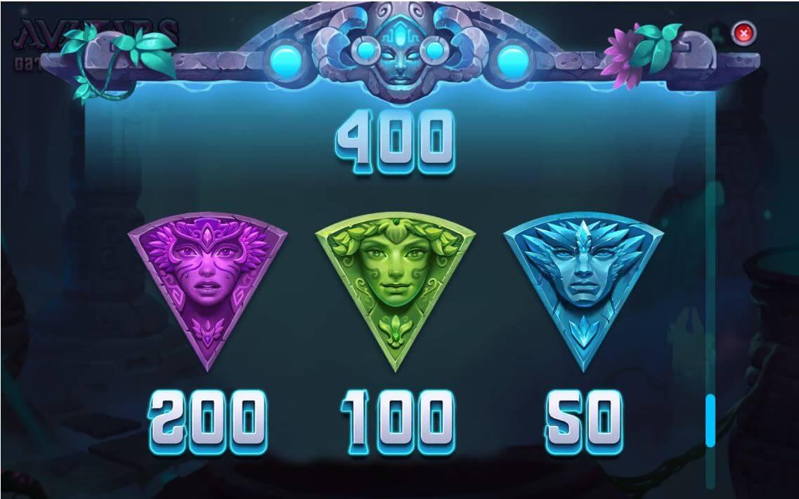Avatars Gateway Guardians Slot Gameplay