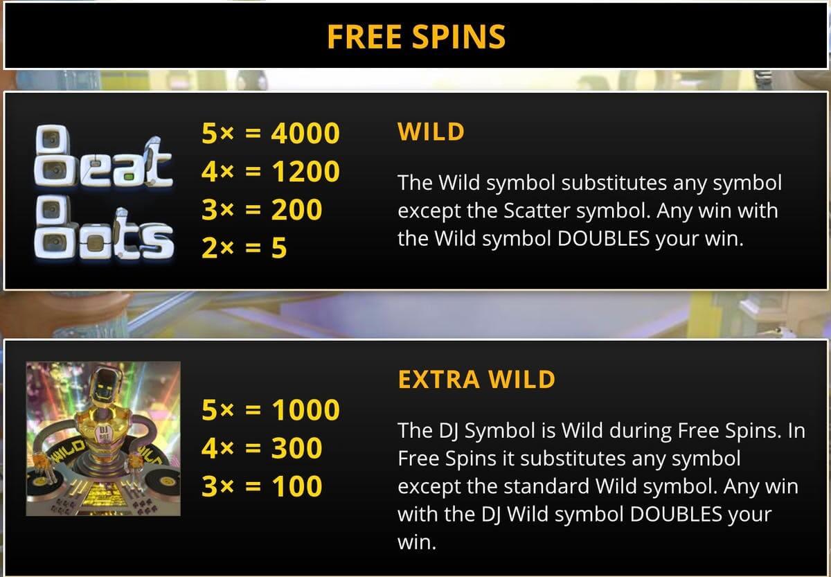 Beat Bots Slot Bonus