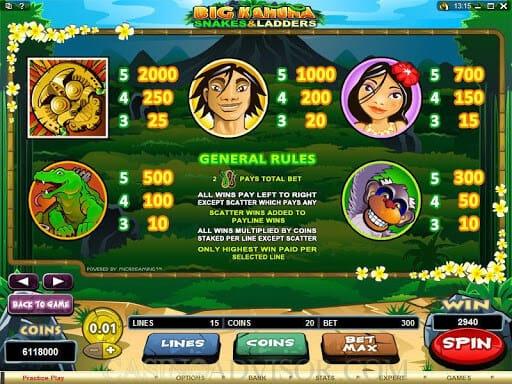 Big Kahuna Snakes and Ladders Slot Bonus