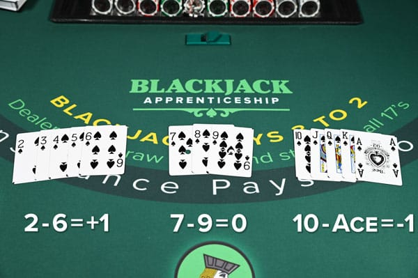 Things to Avoid when Playing Online Blackjack