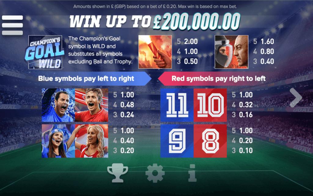 Champions Goal Slot Bonus