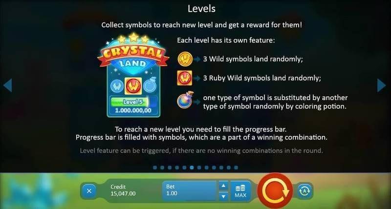Crystal Land Slot Bonus