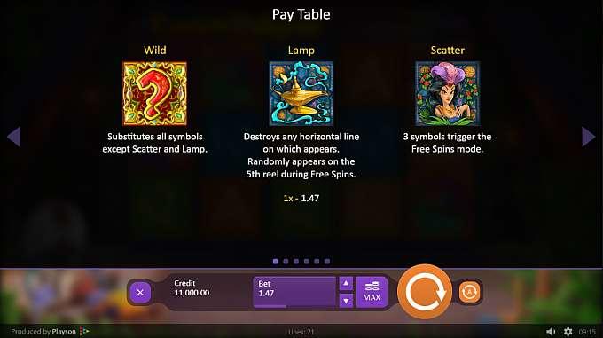 Eastern Delights Slot Bonus