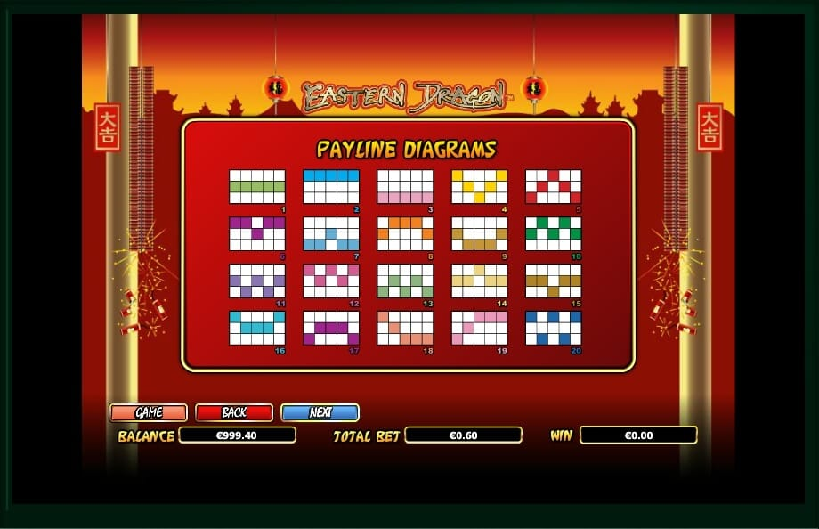 Eastern Dragon Slot Bonus