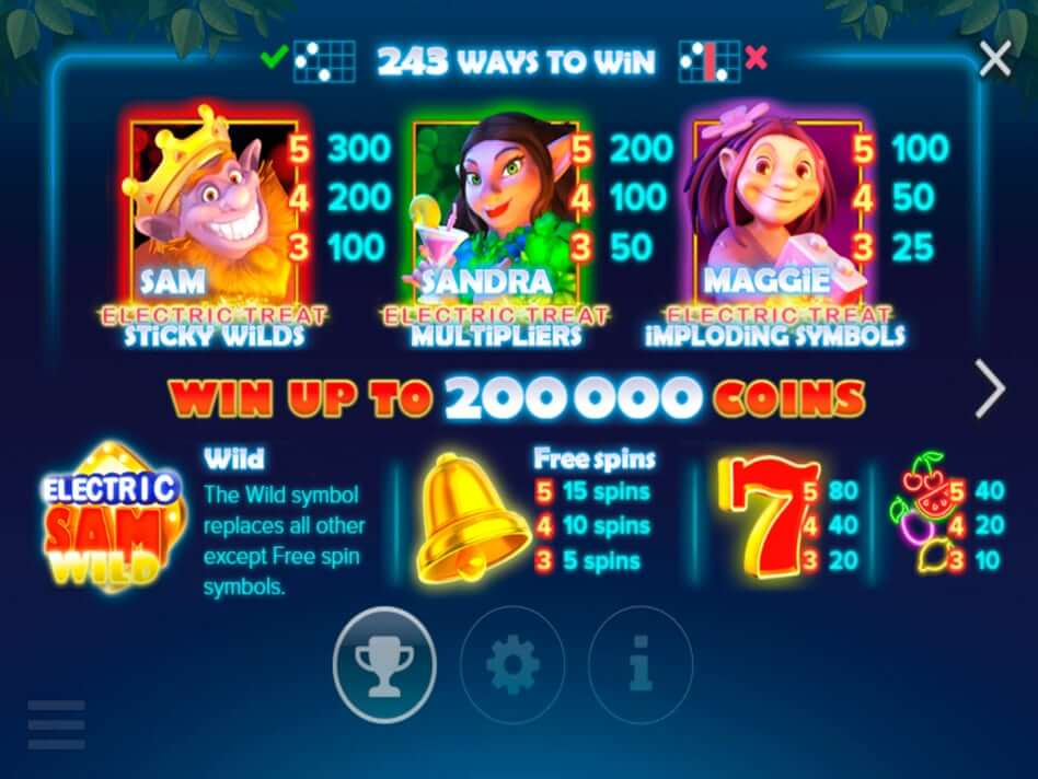 Electric Sam Slot Bonus