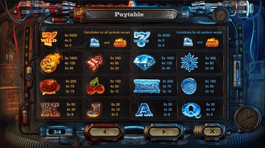 Fire vs Ice Slot Bonus