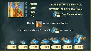 Fishin Frenzy Jackpot King Bonus