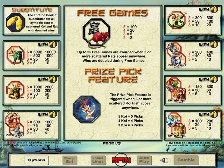 Fortunes Prophet Slot Bonus
