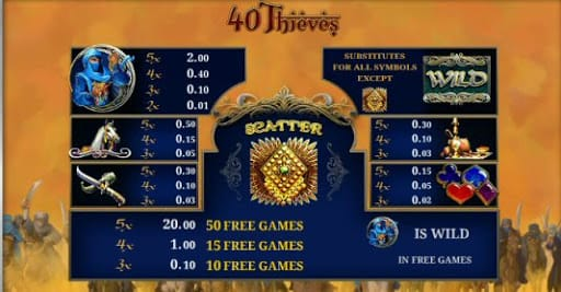 Forty Thieves Slot Bonus