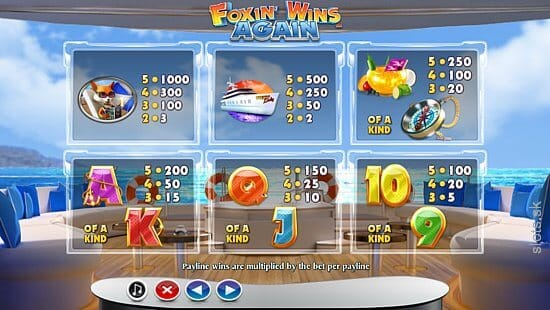 Foxin Wins Again Slot Bonus
