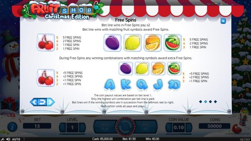Fruit Shop Christmas Edition Bonus