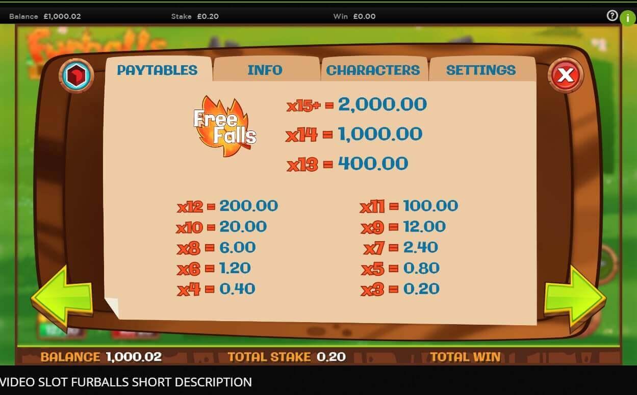 Furballs Slot Bonus