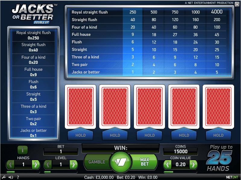 Jacks or Better Poker S Bonus