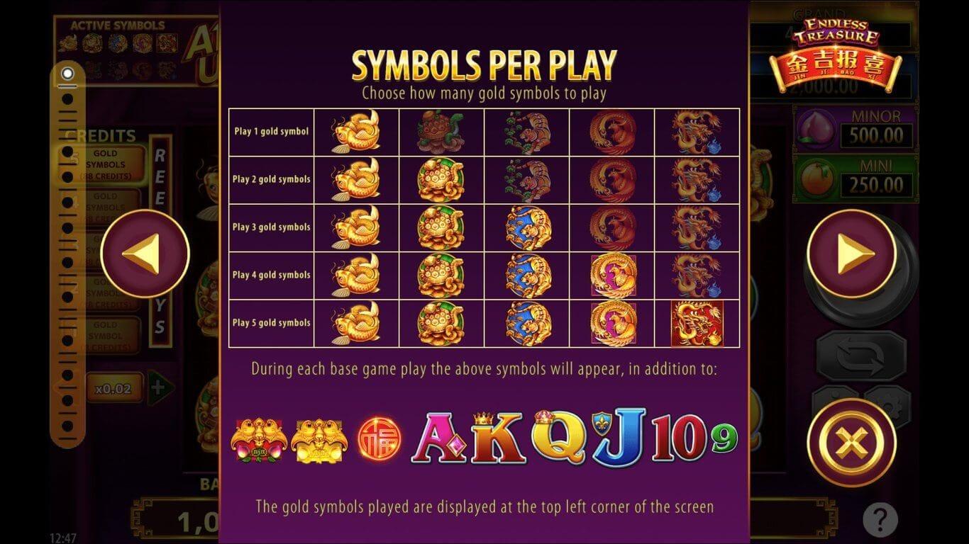 Jin Ji Bao Xi Endless Treasure Slot Bonus
