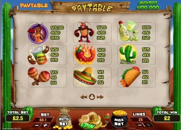 Las Cucas Locas Slot Bonus