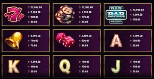 Lucky Riches Slot Bonus