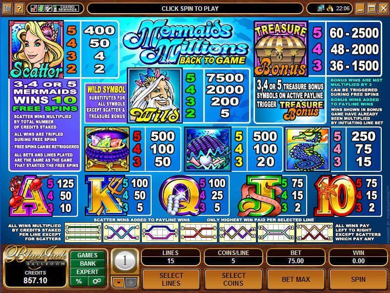 Mermaids Millions Slot Bonus
