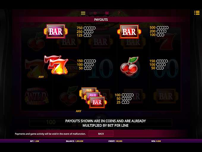 Million Coins Respin Slot Bonus