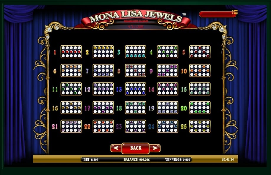 Mona Lisa Jewels Slot Bonus