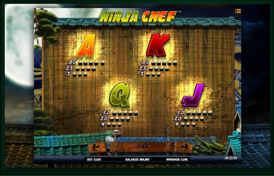 NInja Chef Slot Bonus