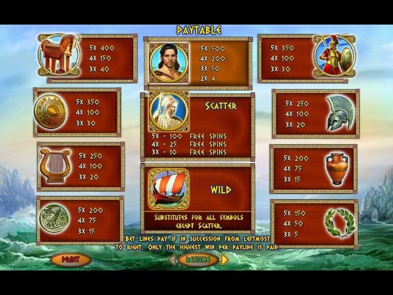 Odysseus Slot Bonus