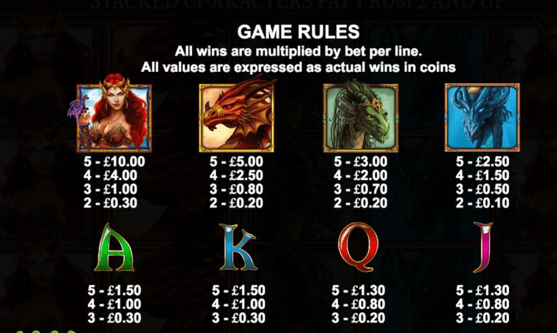 dragon kingdom online bets