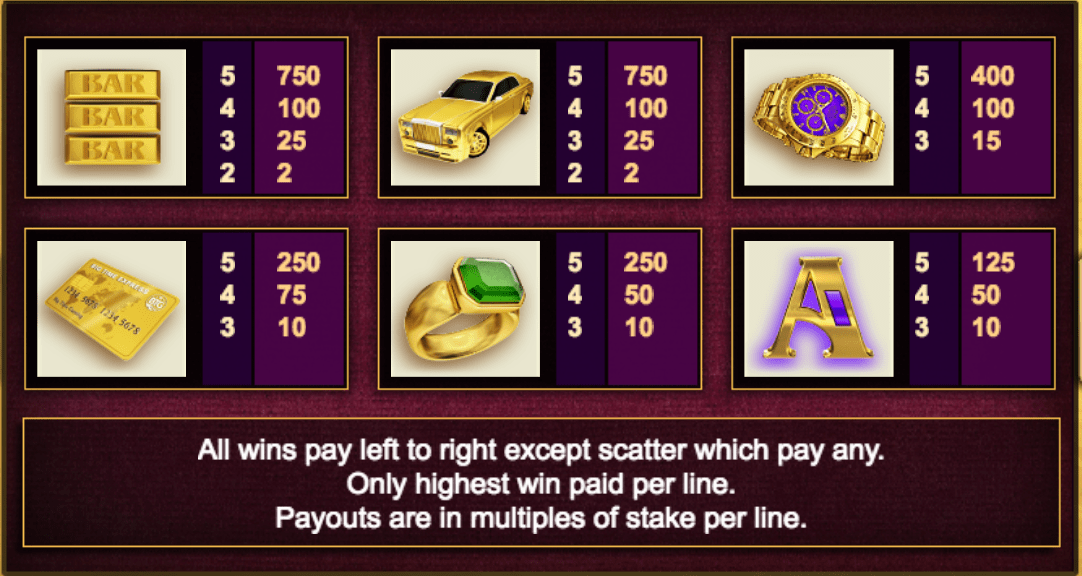 gold game online casinos
