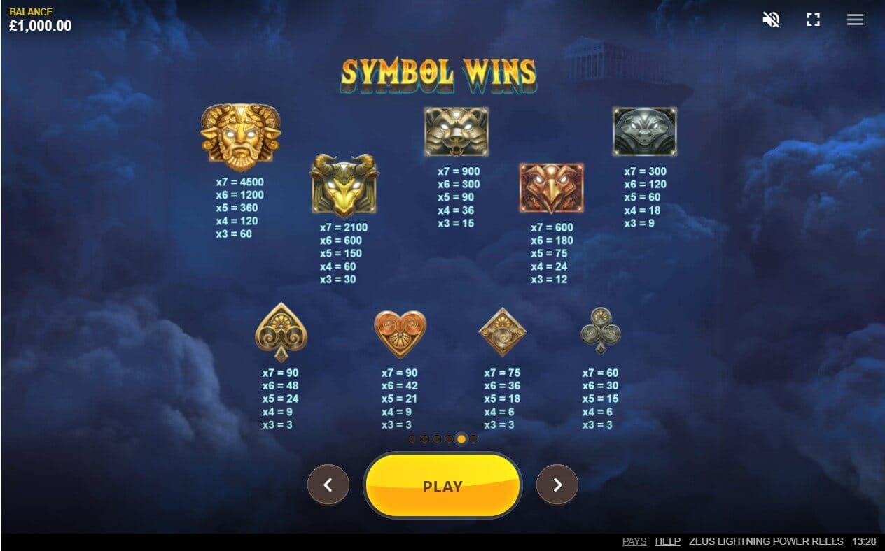 Zeus Lightning Power Reels Bonus