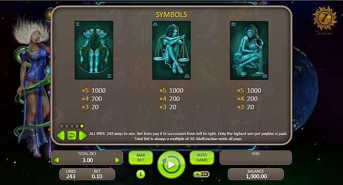 Zodiac Slot Bonus