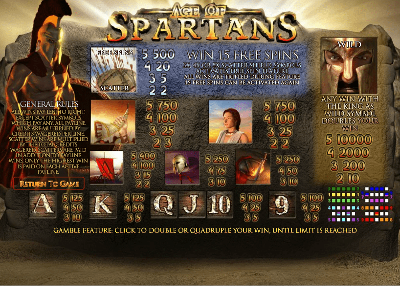 Age of Spartans slot screenshot