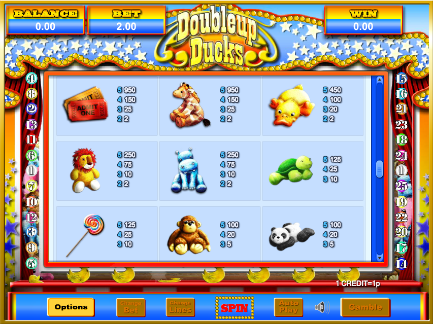 Gameplay from Doubleup Ducks Jackpot