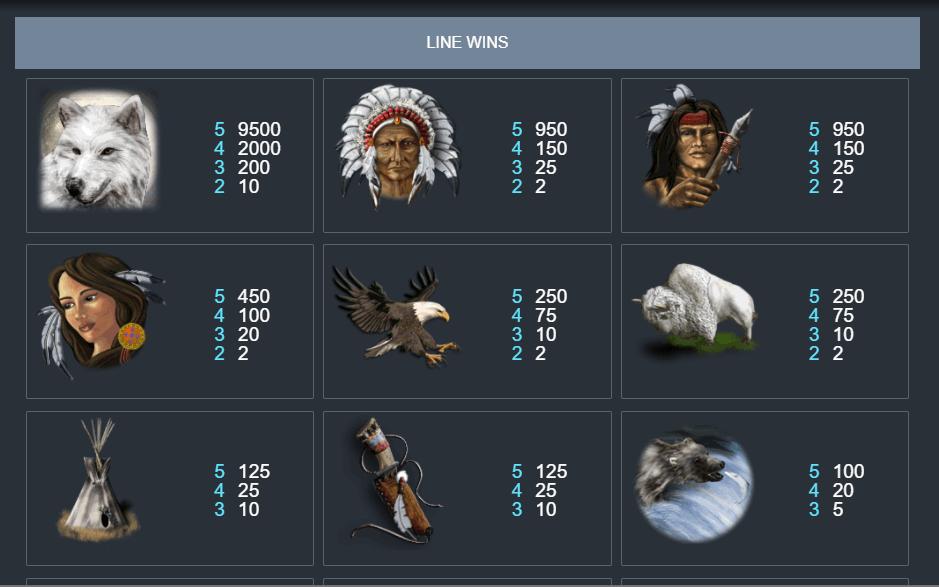 Shamans Dream Jackpot screenshot