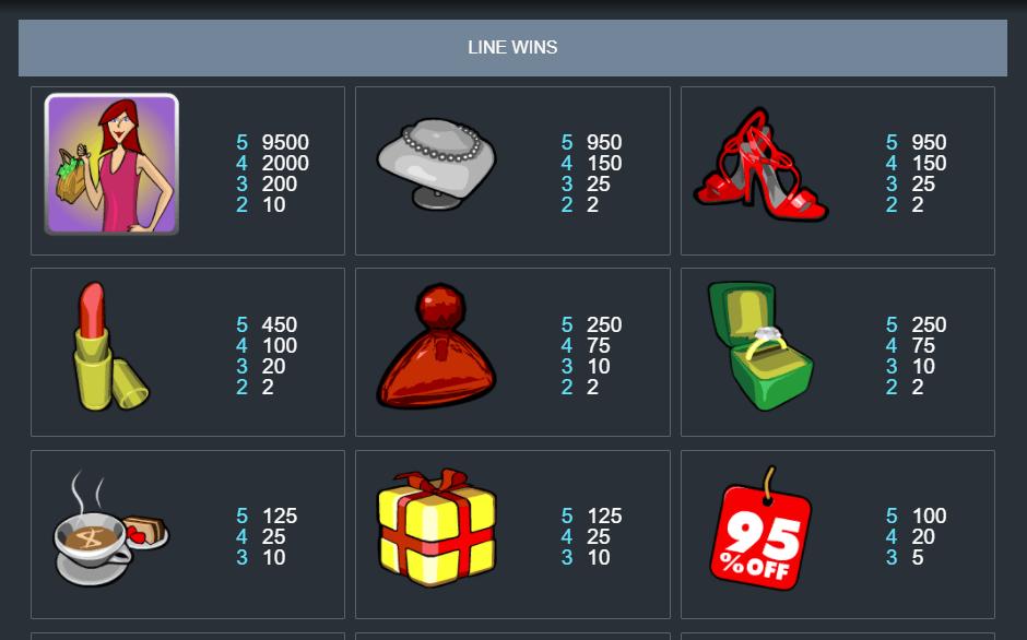 Shopping Spree Jackpot screenshot