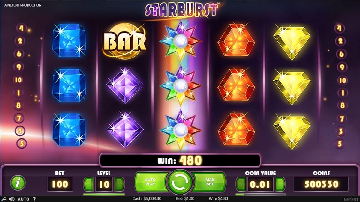 Best Slot Games of 2020