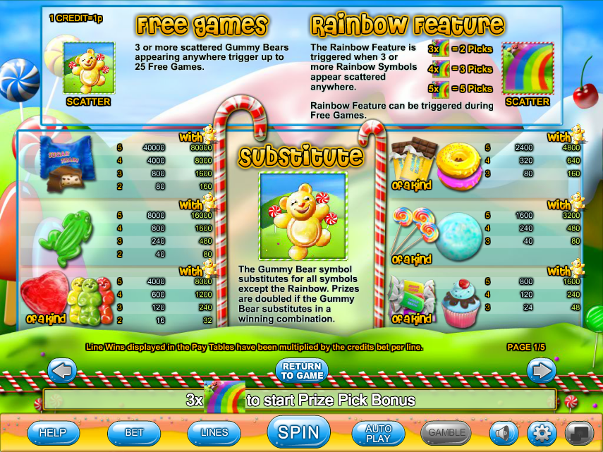 Sugar Train Jackpot screenshot