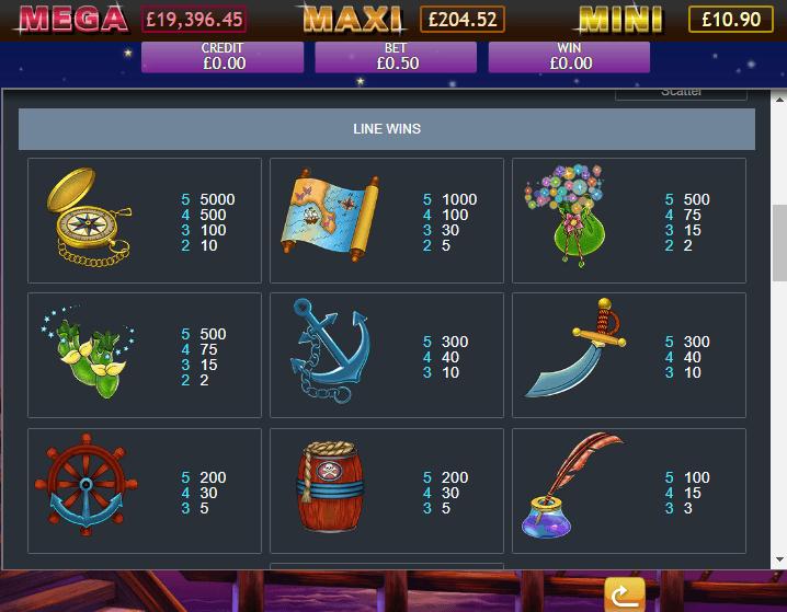 Twinkle Jackpot screenshot